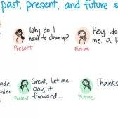 Uma carta do futuro me - 13 deve-sei que meu futuro relacionamento conselhos me