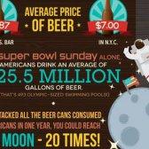 fatos fascinantes sobre a cerveja e os seus benefícios para a saúde [Infográfico]