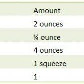 Gin tónico calorias