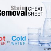 Stain folha de fraude: quando usar quente contra a água fria